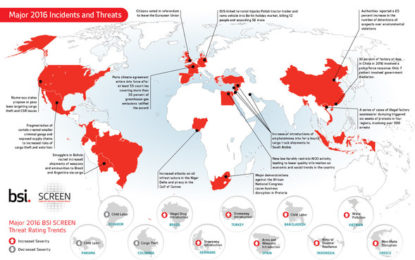 Global Supply Chain Intelligence Report reveals top Supply Chain risks in 2016