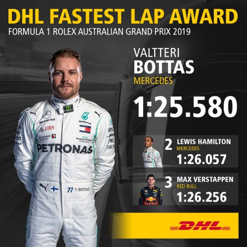 DHL in F1 – Start of new season: Valtteri Bottas clocks fastest lap; Gets an extra world championship point
