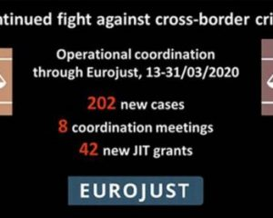 Eurojust remains fully operational during coronavirus crisis