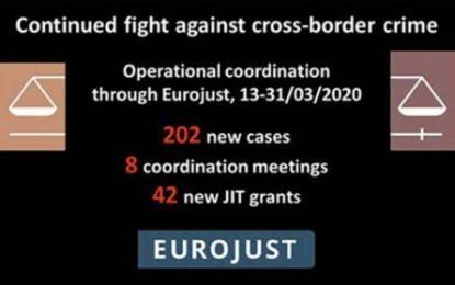 Eurojust remains fully operational during coronavirus crisis
