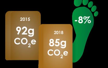 Significant improvement of environmental footprint of paper sacks